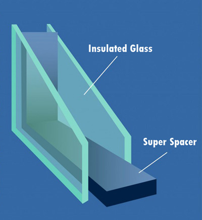 Insulated Window Diagram